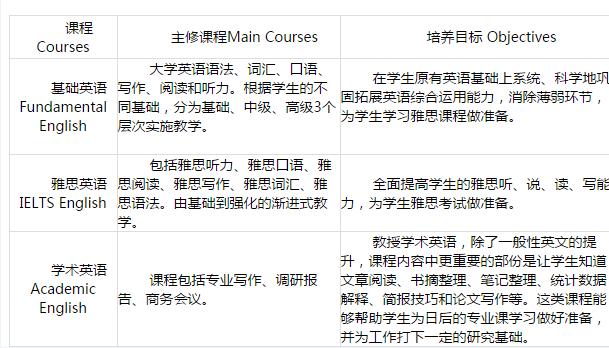 课程.png