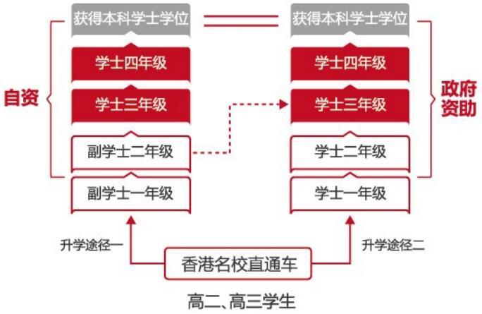升学路径图.jpg