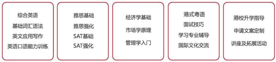 香港课程模块.jpg